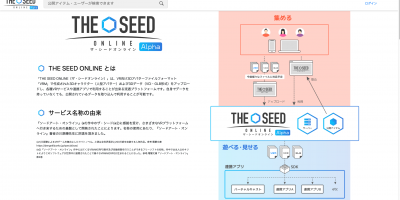 THE SEED ONLINE(α)