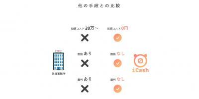 iCash(アイキャッシュ)