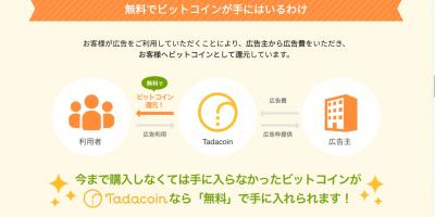 Tadacoin(タダコイン)